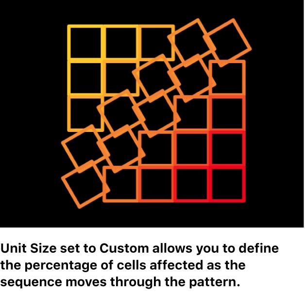 キャンバス。「ユニットのサイズ」が「カスタム」に設定されているリプリケータが表示されています