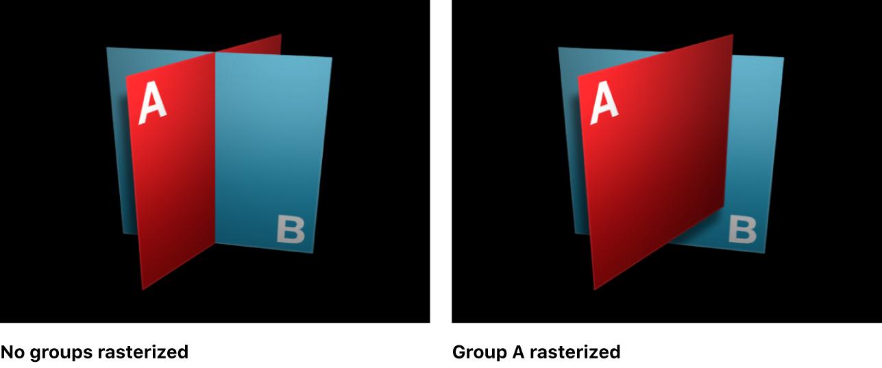 ラスタライズ前と後の3Dグループが表示されたキャンバス