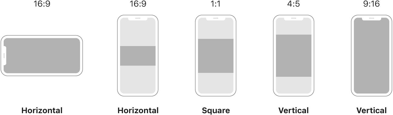 Eine Illustration mit verschiedenen Seitenverhältnissen auf einem Smartphone-Display, darunter ein horizontales Projekt mit einem Seitenverhältnis von 16:9, einem quadratischen Projekt mit einem Seitenverhältnis von 1:1, ein vertikales Projekt mit einem Seitenverhältnis von 4:5 und ein vertikales Projekt mit einem Seitenverhältnis von 9:16