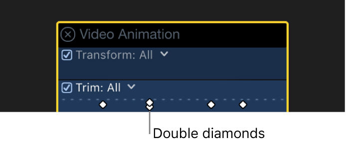 The Video Animation editor showing keyframes for multiple parameters at the same point