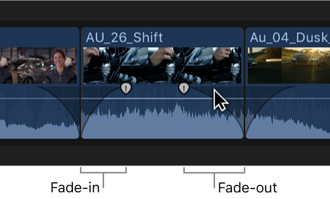 A clip in the timeline with an audio fade-in at the beginning and an audio fade-out at the end