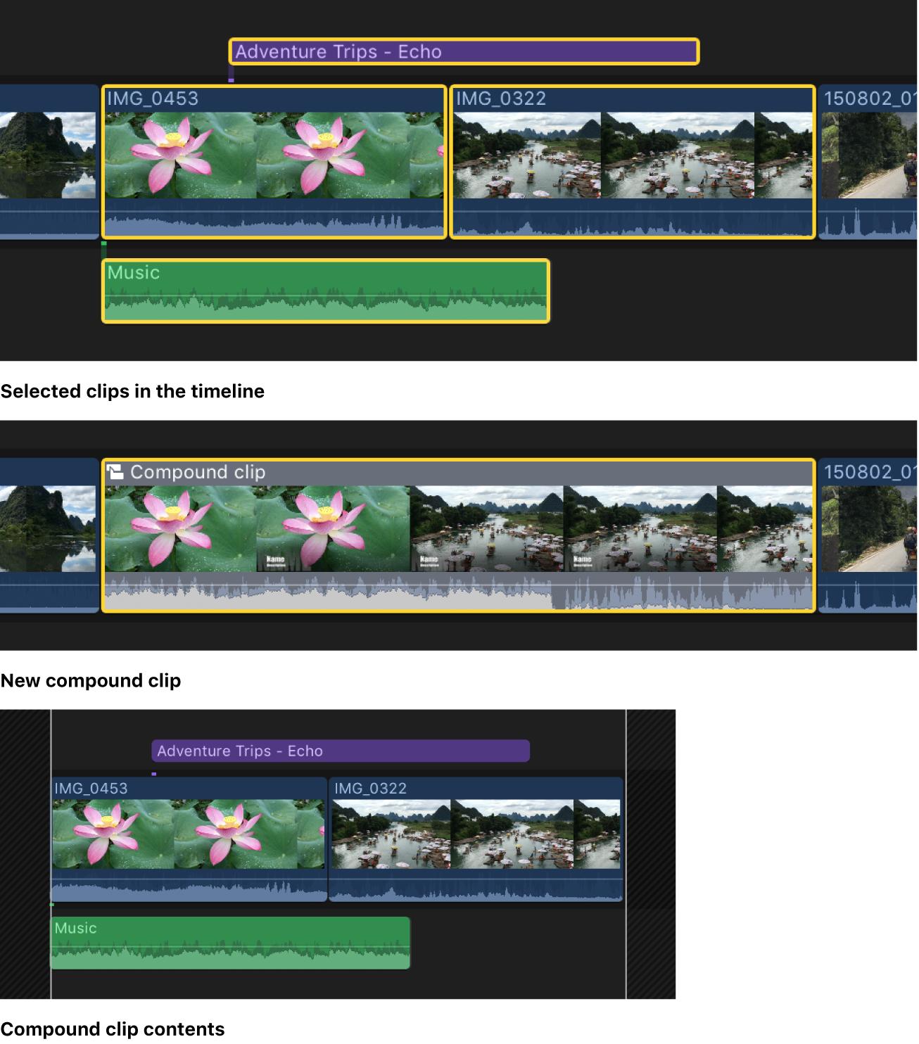 Un clip compuesto creado a partir de clips seleccionados en la línea de tiempo