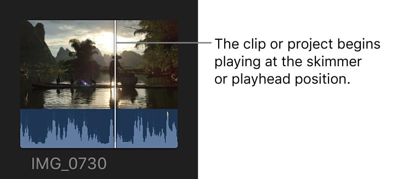 El cursor de reproducción colocado en un clip que muestra el punto inicial de la reproducción