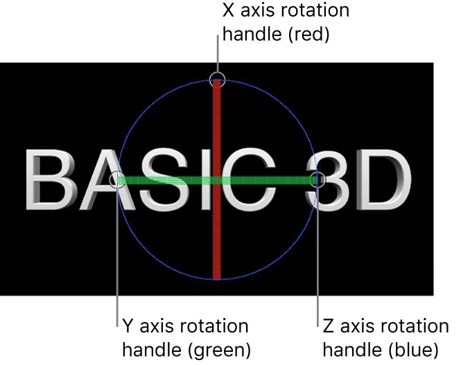 El visor con un título 3D con los controles en pantalla del tirador de rotación
