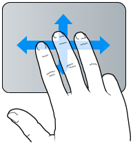 Geste de balayage à trois doigts