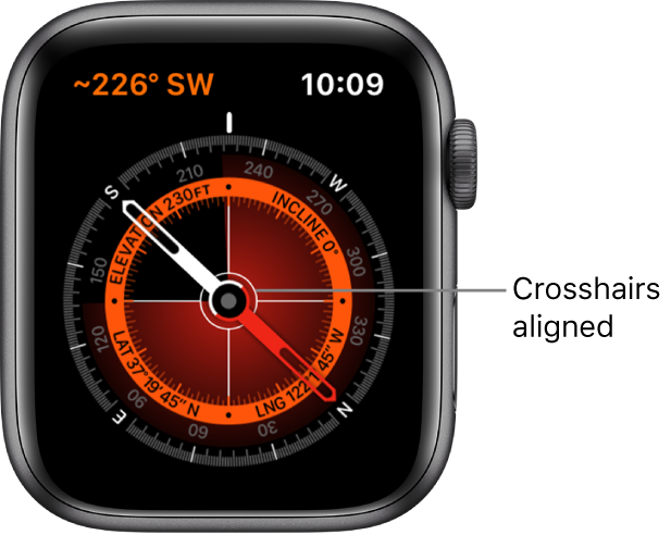 This compass on the Apple Watch face. At the top left is the bearing. The inner circle displays elevation, incline, latitude, and longitude. White crosshairs appear pointing north, south, east, and west.