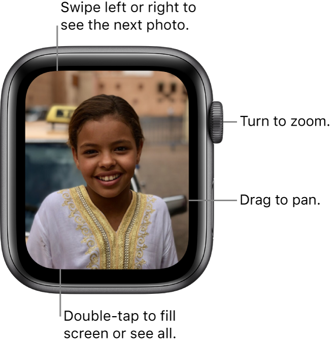 While viewing a photo, turn the Digital Crown to zoom, drag to pan, or double-tap to switch between viewing all of the photo and filling the screen. Swipe left or right to see the next photo.