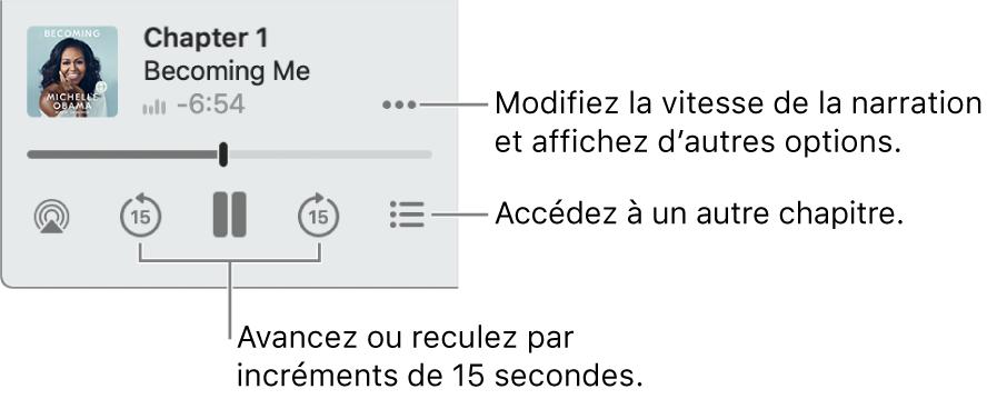Le lecteur de livre audio dans Apple Books, avec le bouton «Plus d'options» (près du coin supérieur droit), le bouton «Table des matières» (près du coin inférieur droit), ainsi que les boutons Avancer et Reculer (près du coin inférieur gauche et droit).