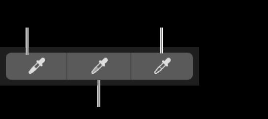Tři kapátka sloužící kvýběru černého bodu, středních odstínů abílého bodu na fotografii.