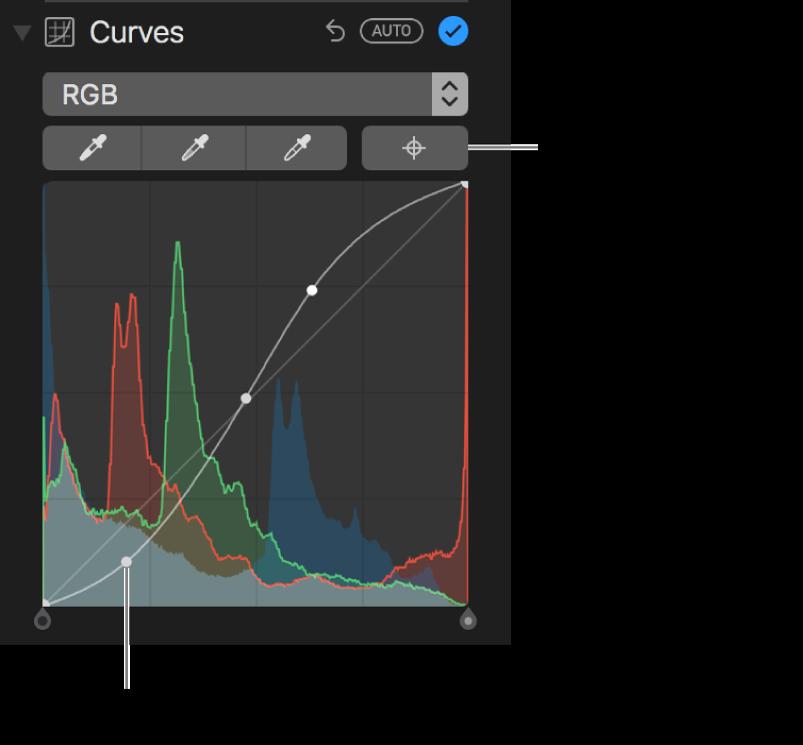 Die Kurvensteuerungen und die Taste zum Hinzufügen von Punkten oben rechts.