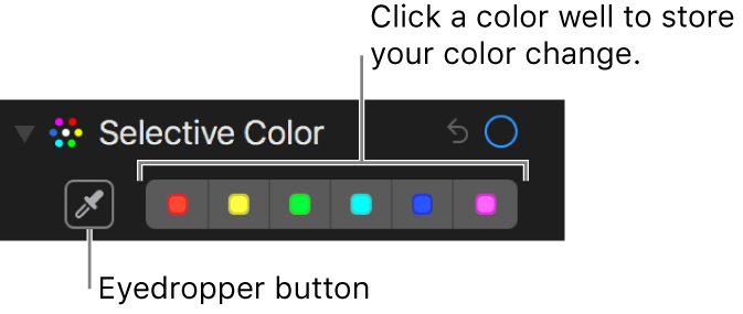 The Selective Color controls showing the Eyedropper button and color wells.