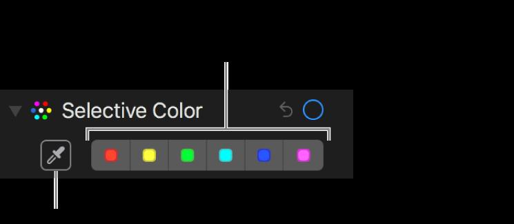 Les commandes Couleur sélective présentant le bouton Pipette et les cadres de couleurs.