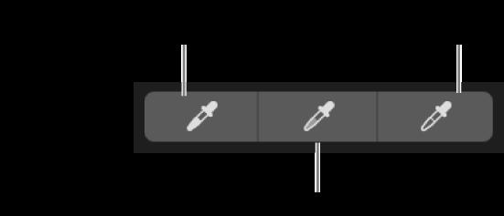 שלוש טפטפות המשמעות לבחירת הנקודה השחורה, גווני האמצע והנקודה הלבה של התמונה.