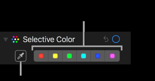 Os controlos de cor seletiva com o botão de conta‑gotas e os seletores de cor.
