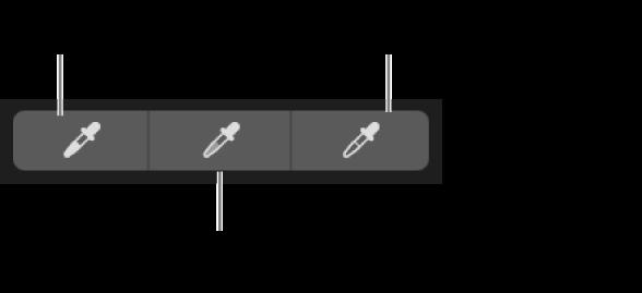 Tri kvapkadlá použité na výber čierneho bodu, stredných tónov abieleho bodu na fotke.