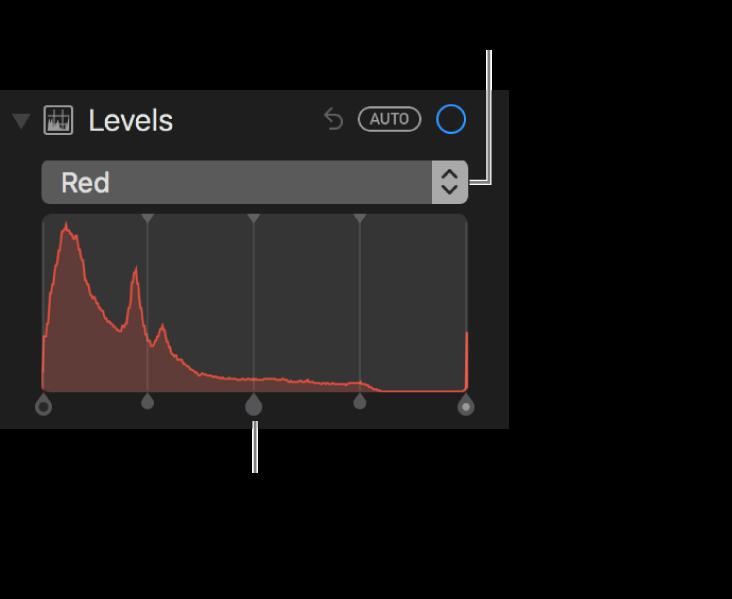 Nivåreglagen och histogram för ändring av röda toner i en bild.
