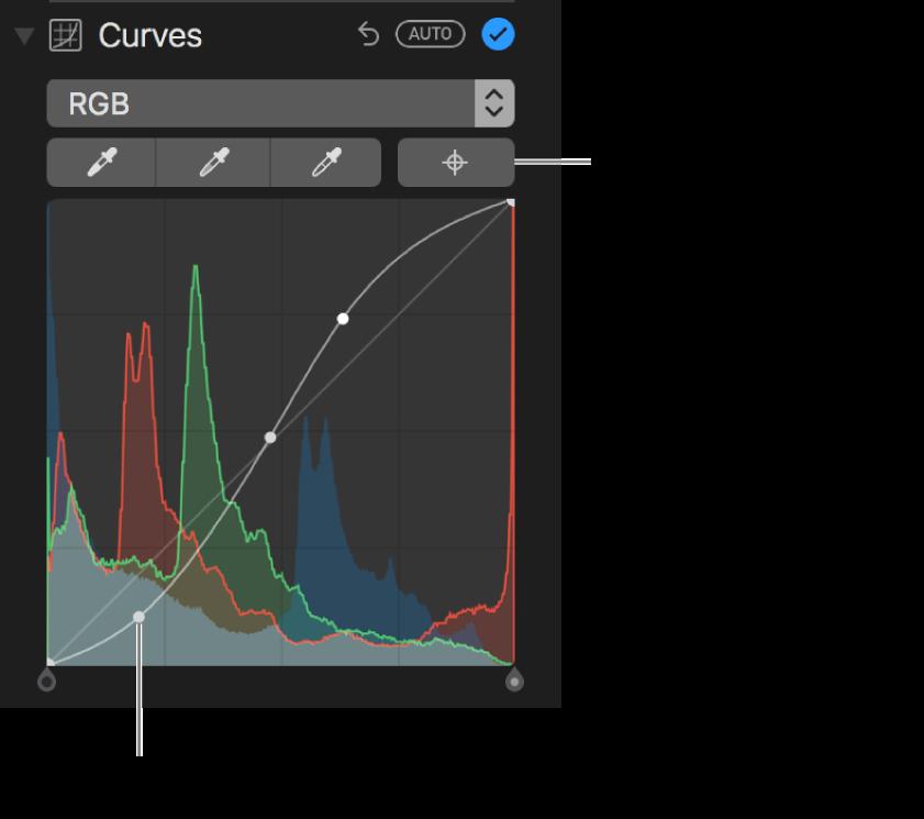 Елементи керування кривими й кнопка додавання точок вгорі праворуч.