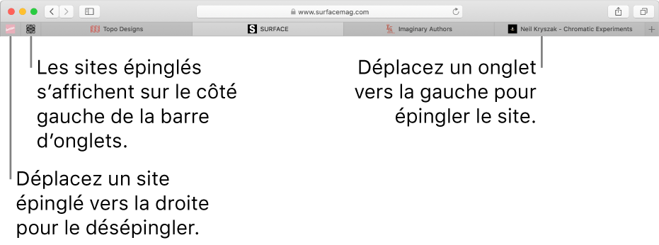 Sites épinglés dans la barre d'onglets de Safari.