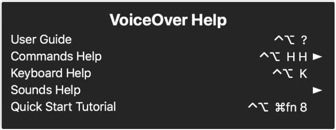 The VoiceOver Help menu is a panel that lists, from top to bottom: Online Help, Commands Help, Keyboard Help, Sounds Help, Quick Start Tutorial and Getting Started Guide. To the right of each item is the VoiceOver command that displays the item, or an arrow to access a submenu.