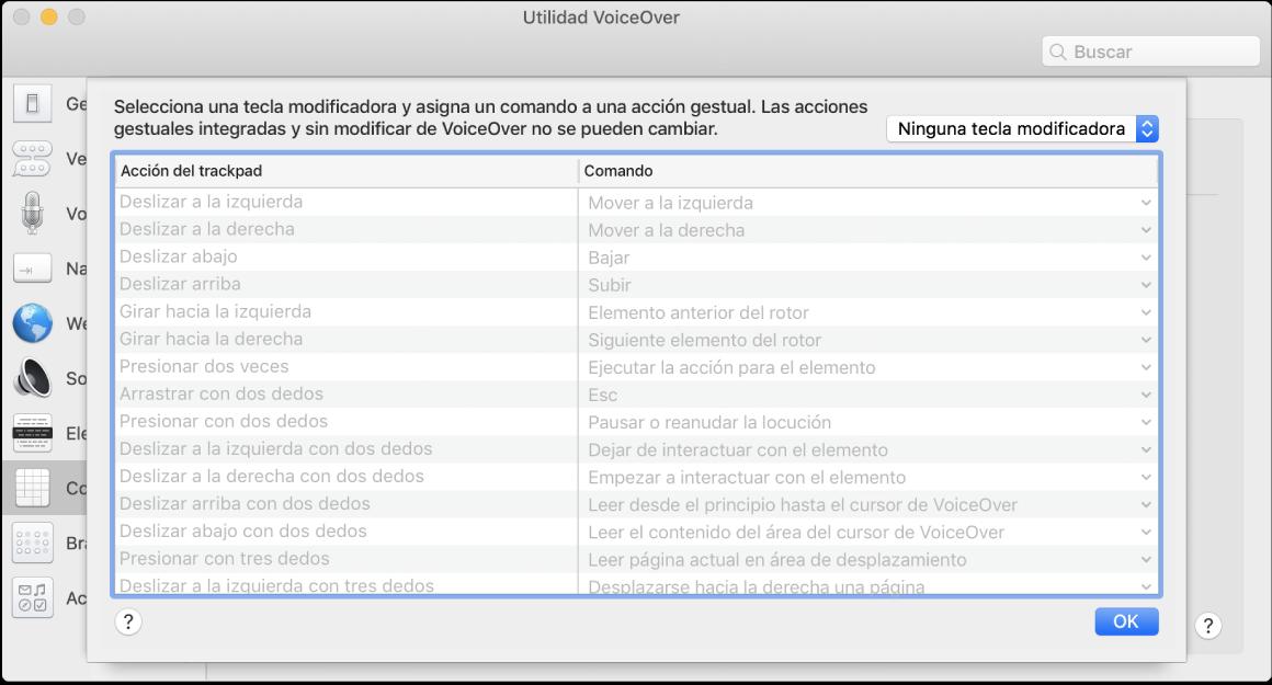 Una lista de los gestos y los comandos correspondientes de VoiceOver en comandos del trackpad de Utilidad VoiceOver.