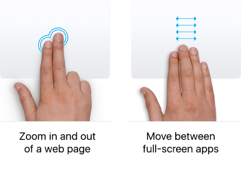 Examples of trackpad gestures for zooming in and out of a web page and moving between full-screen apps.