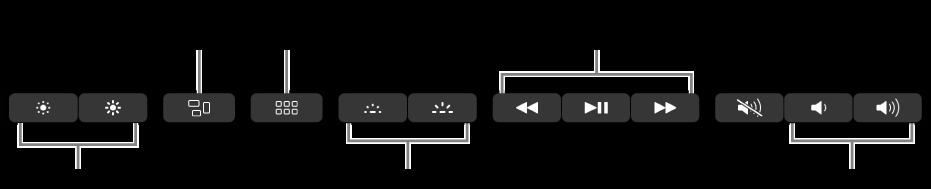La Control Strip expandida incluye botones, de izquierda a derecha, para el brillo de la pantalla, Mission Control, Launchpad, el brillo del teclado, la reproducción de vídeo o música y el volumen
