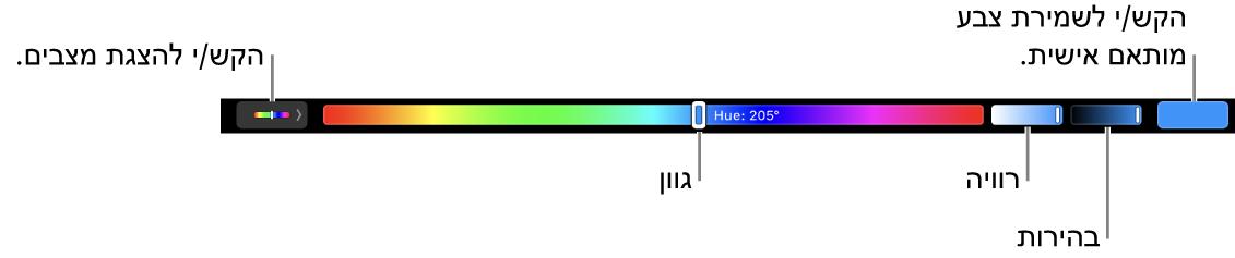 ה-Touch Bar מציג מחווני גוון, רוויה ובהירות עבור מצב HSB. בקצה השמאלי מופיע הכפתור להצגת כל המצבים; מימין, הכפתור לשמירת צבע מותאם אישית.