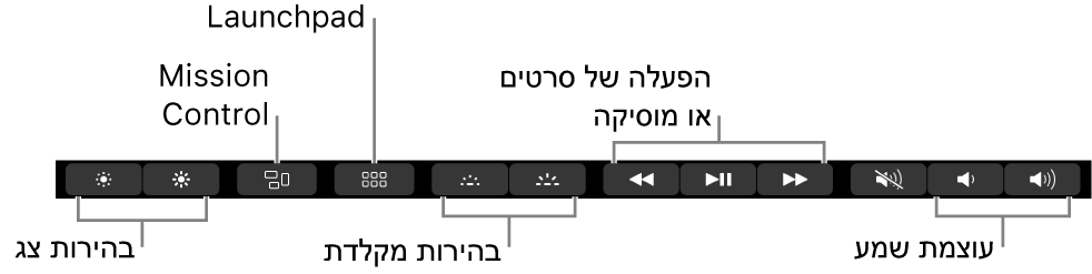 הכפתורים ב-ControlStrip בפריסה מורחבת כוללים – משמאל לימין – את בהירות הצג, Mission Control, Launchpad, בהירות מקלדת, הפעלת וידאו או מוסיקה ועוצמת שמע.