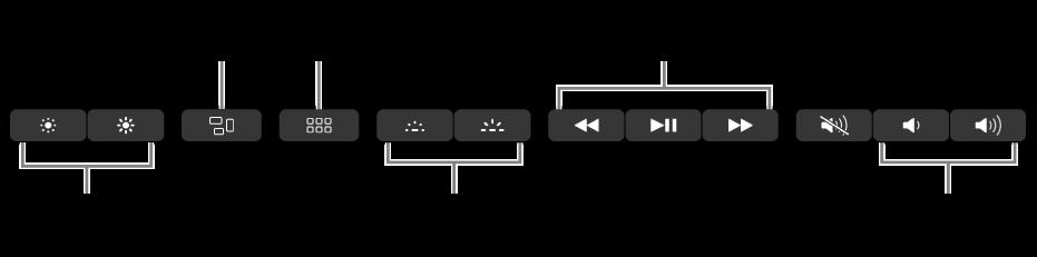 展開したControl Stripのボタン。左から右へ順に、ディスプレイの輝度、Mission Control、Launchpad、キーボードの輝度、ビデオまたは音楽再生、および音量のボタンが含まれています。