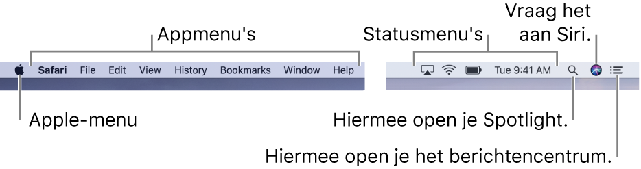 De menubalk. Links staan het Apple-menu en de appmenu's. Rechts staan de statusmenu's en de symbolen voor Spotlight, Siri en het berichtencentrum.