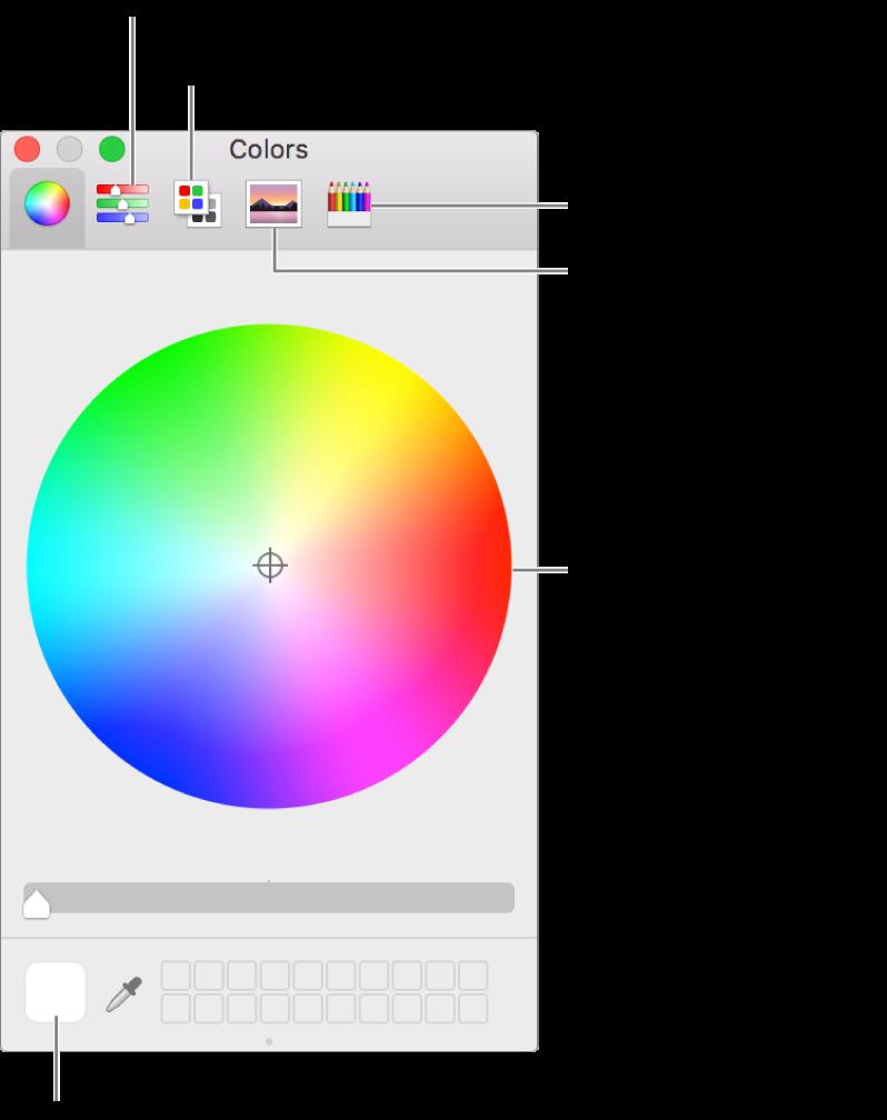 Het kleurenvenster. Boven in het venster bevindt zich de knoppenbalk, met knoppen voor kleurenregelaars, kleurenpaletten, afbeeldingenpaletten en potloden. In het midden van het venster bevindt zich het kleurenwiel. Het kleurenvak bevindt zich linksonderin.