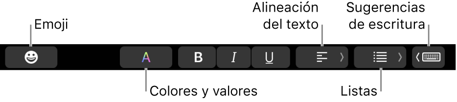 TouchBar con botones de la app Mail que incluyen, de izquierda a derecha, Emoji, Colores, Negritas, Cursiva, Subrayar, Alineación, Listas y Sugerencias de escritura.