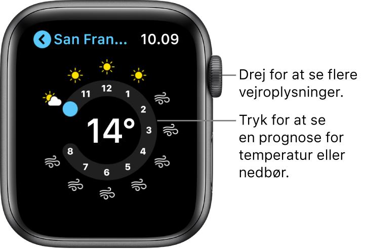 Appen Vejr, der viser en vejrudsigt time for time.