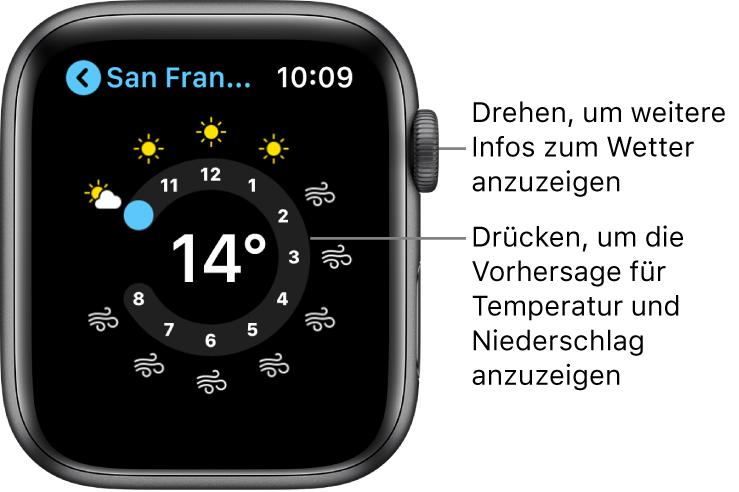 """Die App """"Wetter"""" mit einer stündlichen Vorhersage."""
