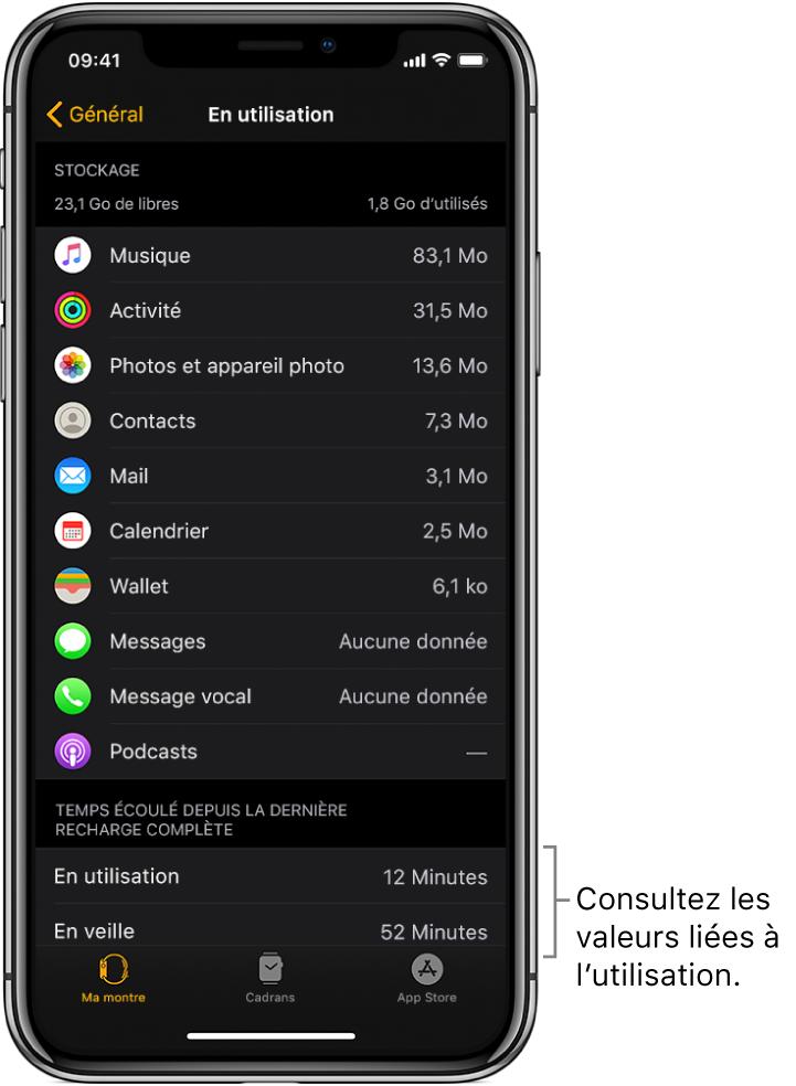 Sur l'écran Utilisation de l'app AppleWatch, consultez l'énergie consommée en Utilisation, En veille et en mode Réserve, dans la moitié basse de l'écran.