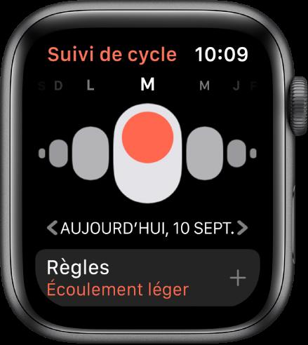 L'écran Suivi de cycle.