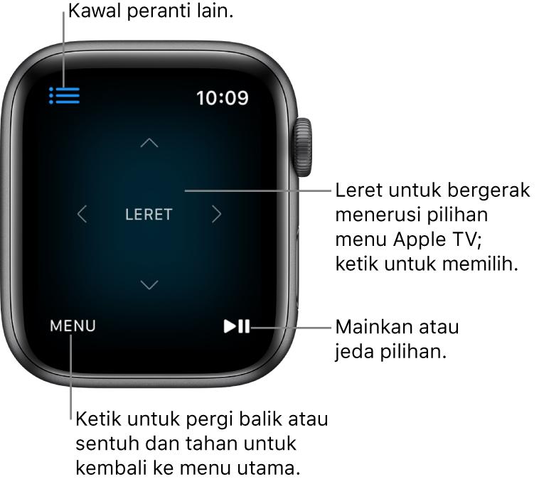 Paparan Apple Watch semasa digunakan sebagai alat kawalan jauh. Butang Menu di bahagian kiri bawah, butang Main/Jeda di bahagian kanan bawah. Butang Menu di bahagian kiri atas.