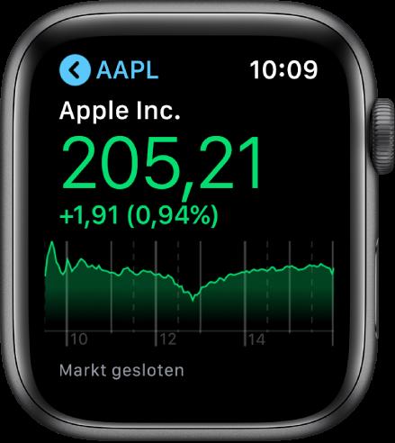 Informatie over een aandeel in de Aandelen-app.
