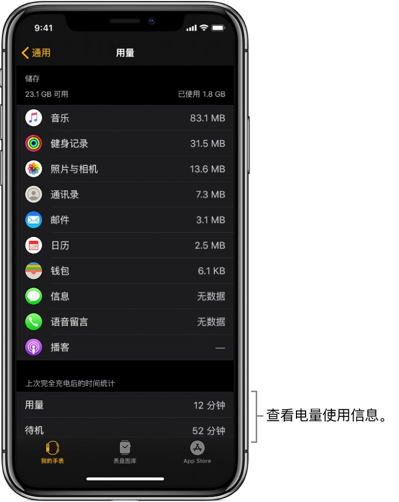 """在 Apple Watch App 的""""用量""""屏幕中,查看屏幕下半部分的""""用量""""、""""待机""""和""""省电模式""""的电量使用值。"""