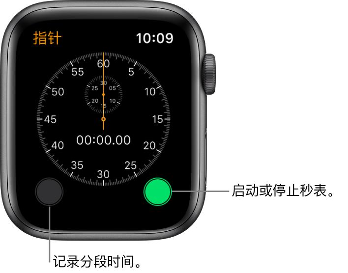 指针秒表屏幕。轻点右侧按钮来启动和停止,轻点左侧按钮来记录分段时间。