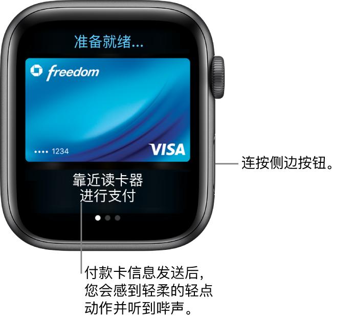 """Apple Pay 屏幕,顶部为""""准备就绪"""",底部为""""靠近读卡器来支付"""";付款卡信息发送后,您会感到轻柔的轻点动作并听到哔声。"""