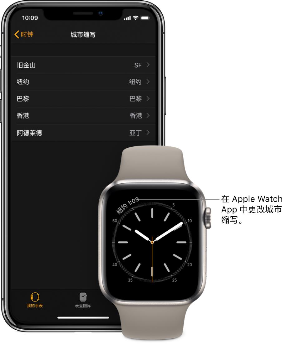 """横线指向纽约市时间的表盘,所使用的城市缩写为""""NYC""""。下一个屏幕显示""""城市缩写""""设置以及 iPhone 上 Apple Watch App 中""""时钟""""设置中的城市列表。"""
