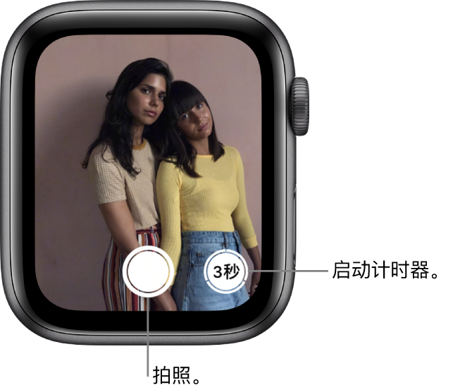 """AppleWatch 用作相机遥控器时,其屏幕上显示的是 iPhone 上的相机视图。""""拍照""""按钮位于底部正中,""""延时拍摄""""按钮位于其右侧。如果已经拍摄了照片,照片查看器按钮会显示在左下方。"""