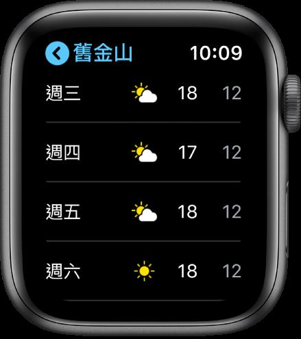「天氣」App 顯示一週天氣預報。