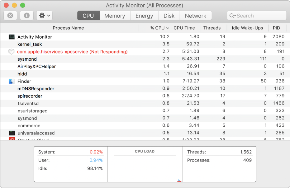An unresponsive process in the Activity Monitor window.