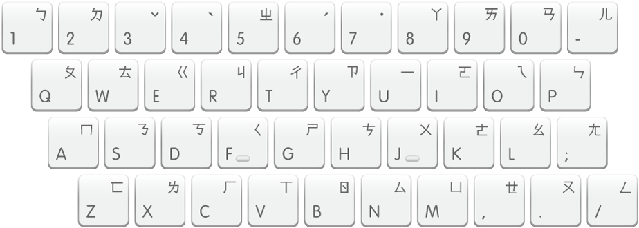 The Zhuyin keyboard layout.