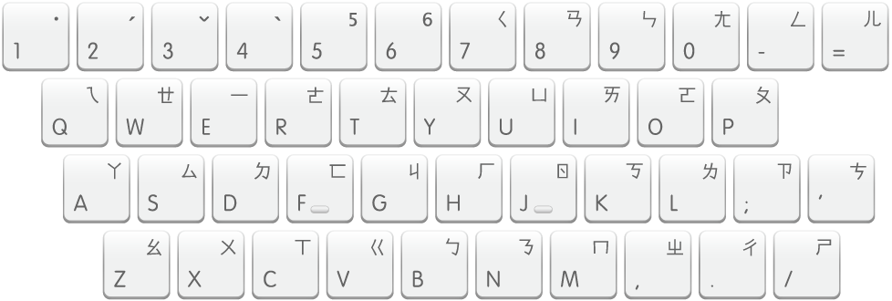 The Zhuyin - Eten keyboard layout.