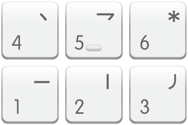 笔画数字小键盘按键映射。
