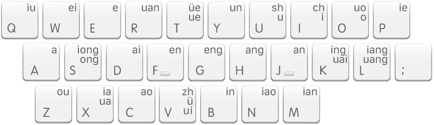 小鹤双拼键盘布局。