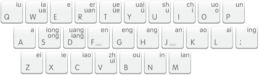 搜狗双拼键盘布局。
